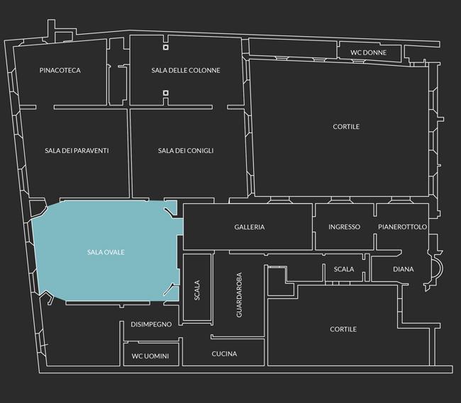 pianimetria Sala Ovale